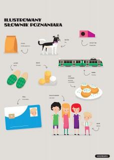 Słownik poznaniaka