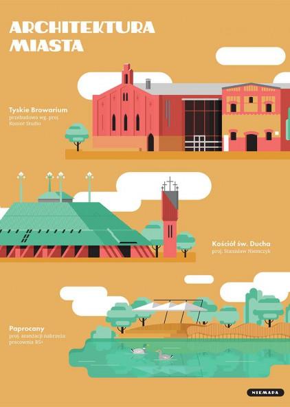 Architektura Tychy